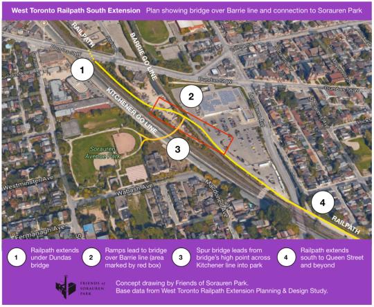 Map showing concept for West Toronto Railpath bridge into Sorauren Park