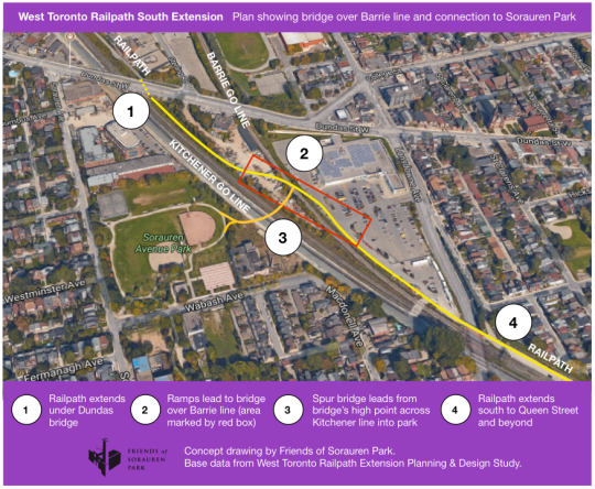 Map showing concept for West Toronto Railpath bridge into Sorauren Park