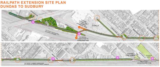 Map from West Toronto Railpath final design showing future link to Sorauren Park